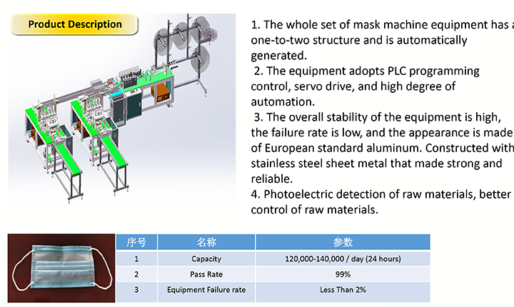 Full automatic non- woven face mask-production product description